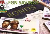 FGN Bonds Lead in PFAs Asset Allocation with N3.6tn