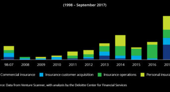 How Fraudulent Claims Is Undermining Nigeria's Insurance Sector