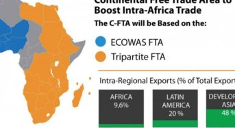 NIMASA Says Intermodal Transport System Essential To Port Efficiency