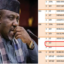 Rochas Okorocha's Name Not In INEC's Senatorial List