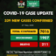 Nigeria Discloses 11 New Covid-19 Deaths, 339 Fresh Cases